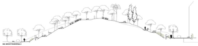 Parc del Turó del Sastre