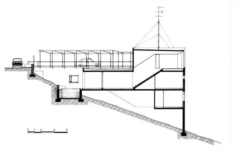 Casa Kuijlaars