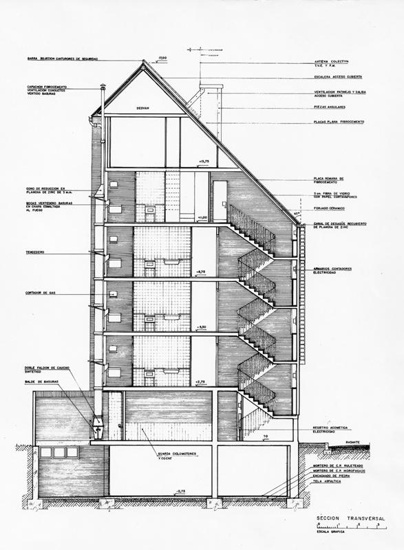 Edifici d'Habitatges Santa Rosalia 112-122
