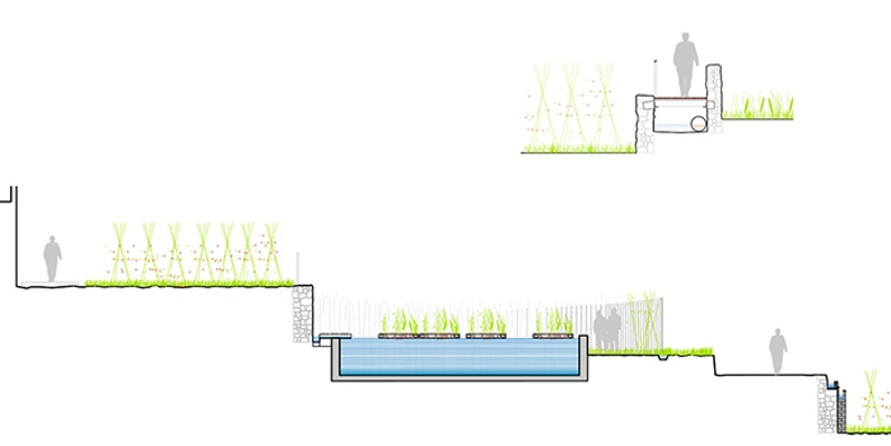 Irrigation System in the Thermal Allotments