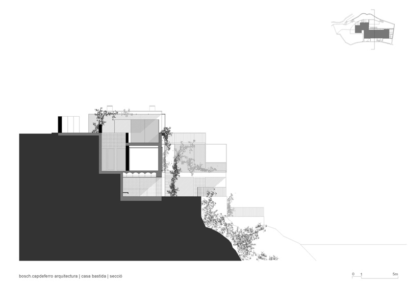 Bastida House