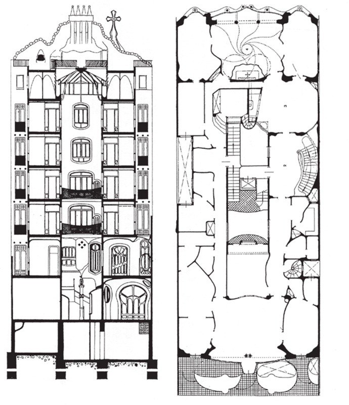 Batlló House
