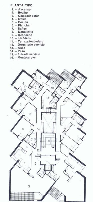 Habitatges Tres Torres